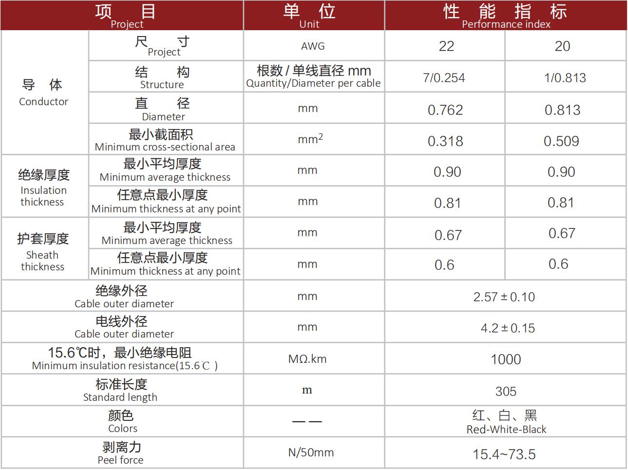 UL3239 40KVDC 阻燃高压线.png